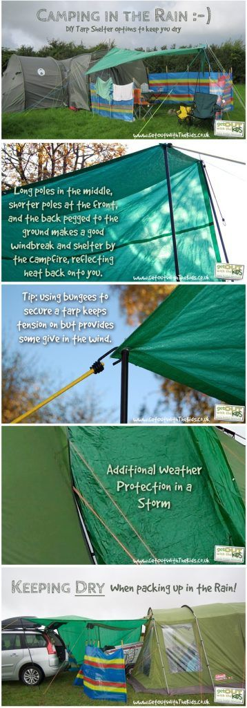 DIY Camping Tarp Tips Pin