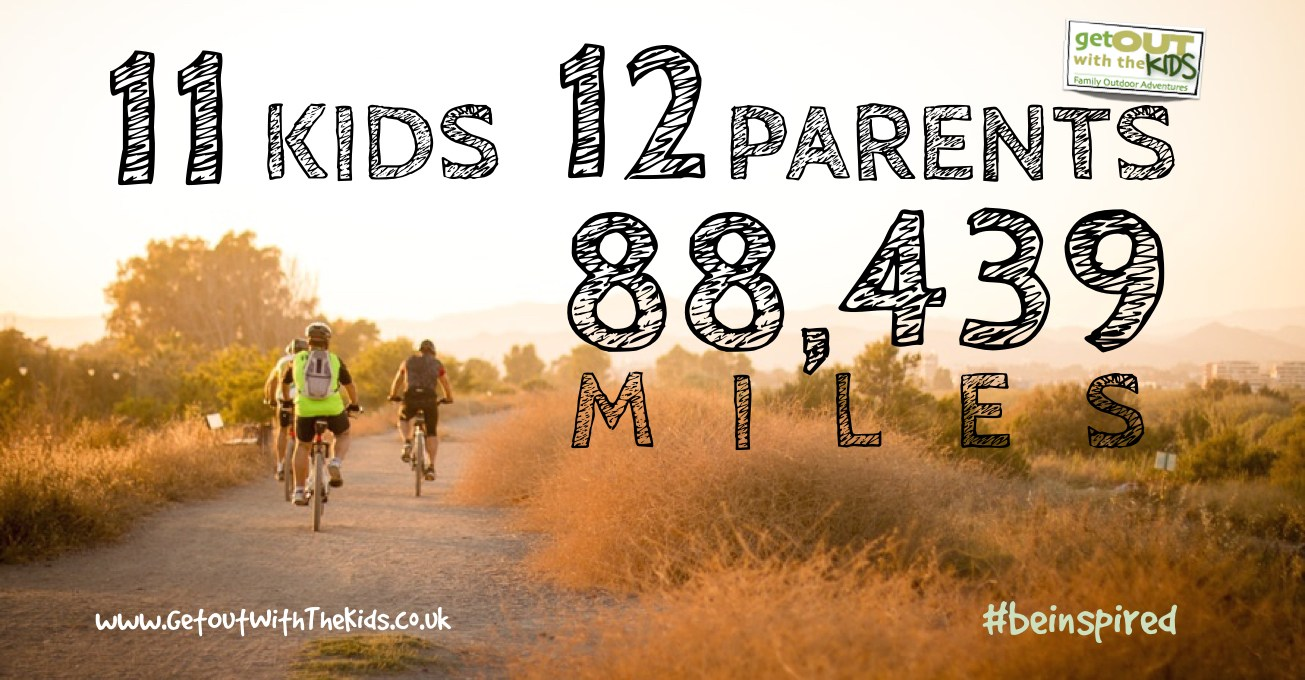 6 Inspiring Families that have Cycled Across the World